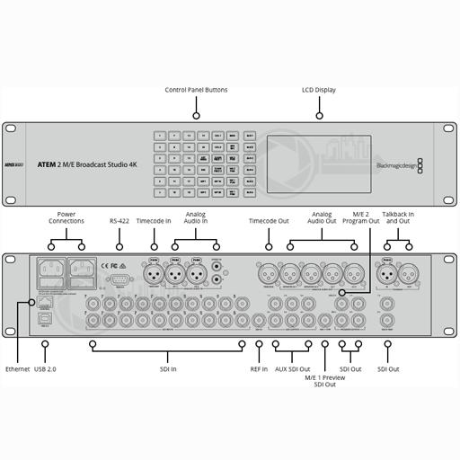 Atem 2 ME Pr St 4K schematisch aansluitingen